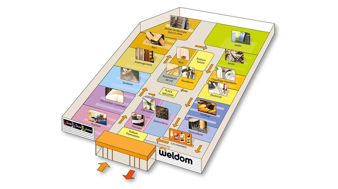 le concept des magasins de bricolage franchise weldom
